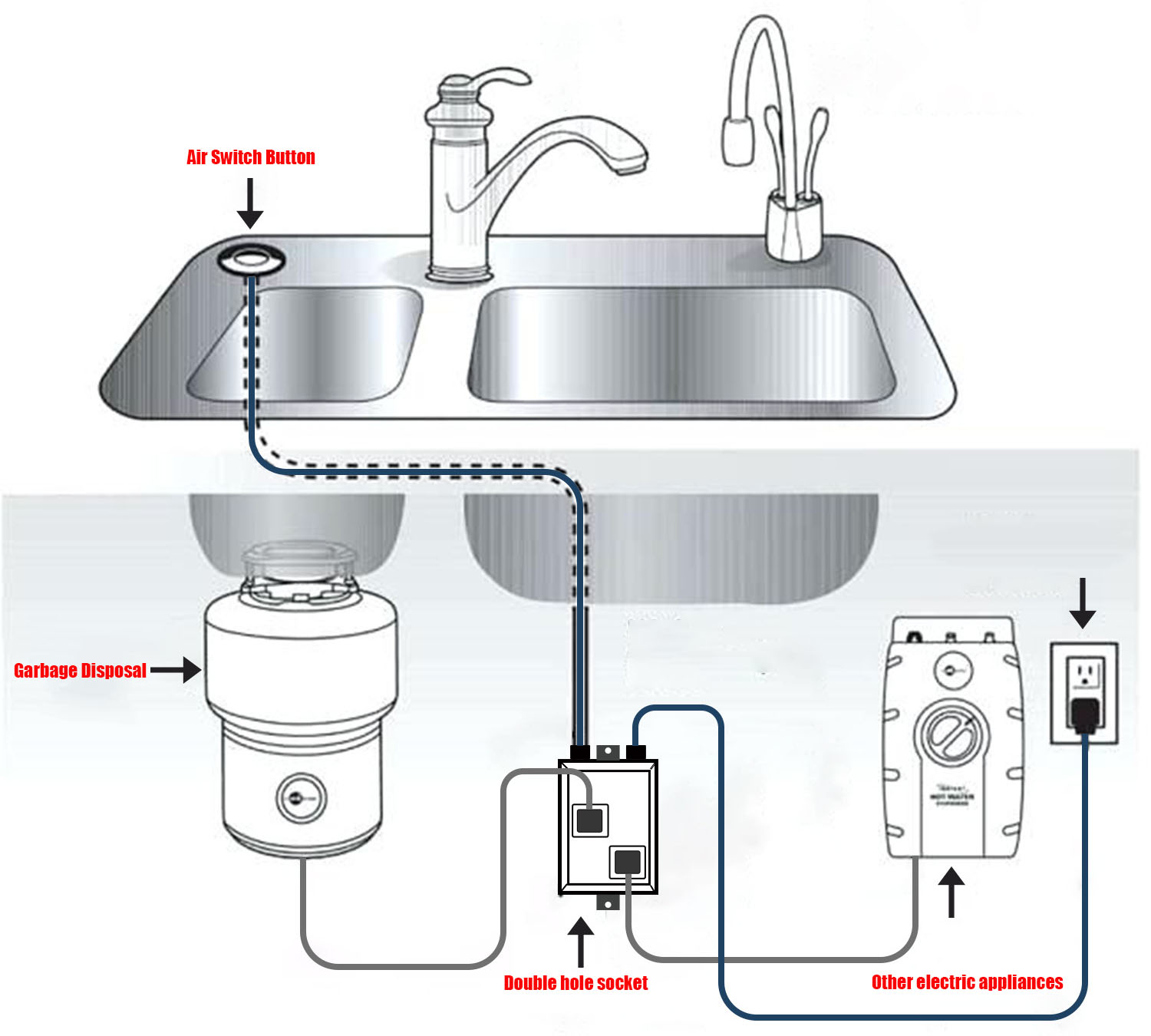 8 Best Garbage Disposal Switch In 2019 Buyer S Guide Restyled Junk