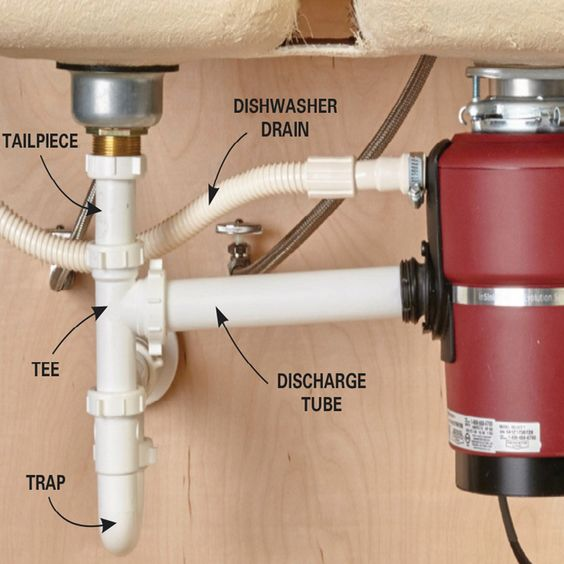 The connections of Garbage Disposal